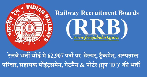 Railway Group D Exam Date Recruitment 2019 - 2020 For 103769